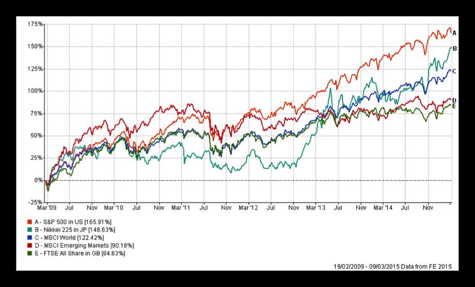 Chart 4 11-03-15